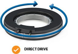 feature direct drive
